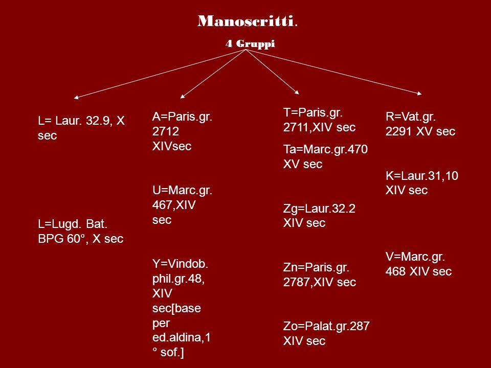 Manoscritti. T=Paris.gr. 2711,XIV sec Ta=Marc.gr.470 XV sec