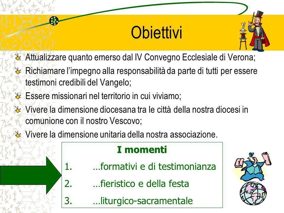 ObiettiviAttualizzare quanto emerso dal IV Convegno Ecclesiale di Verona;