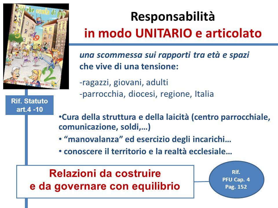 Responsabilità in modo UNITARIO e articolato