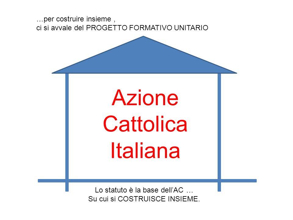 Azione Cattolica Italiana …per costruire insieme ,