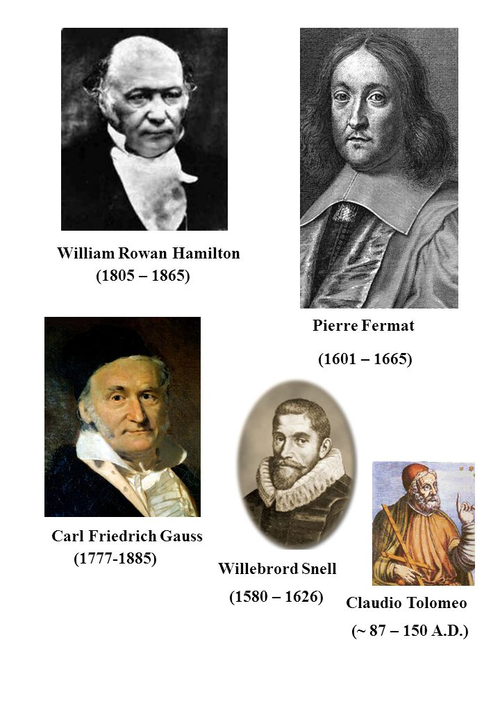 Pierre Fermat (1601 – 1665) William Rowan Hamilton. (1805 – 1865) Willebrord Snell. (1580 – 1626)