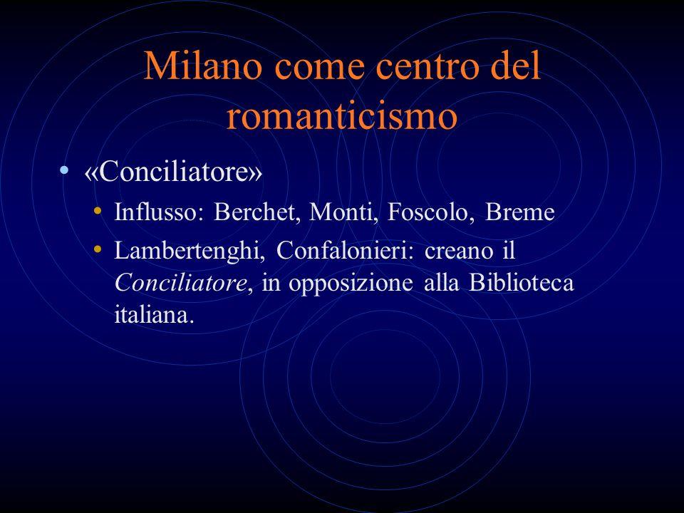 Milano come centro del romanticismo