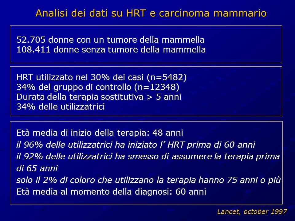 Analisi dei dati su HRT e carcinoma mammario