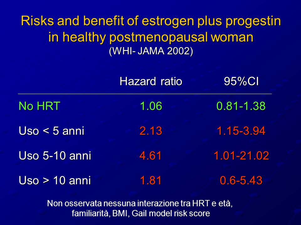 Risks and benefit of estrogen plus progestin in healthy postmenopausal woman (WHI- JAMA 2002)