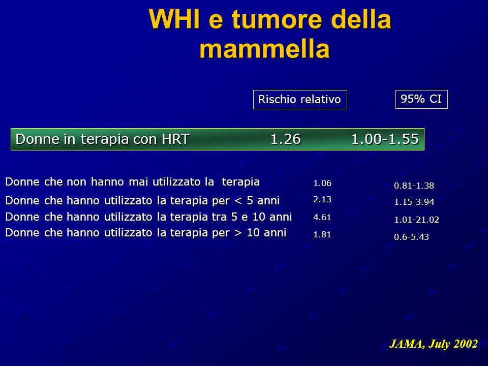 WHI e tumore della mammella
