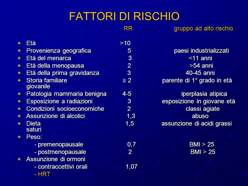 FATTORI DI RISCHIO RR gruppo ad alto rischio Età >10