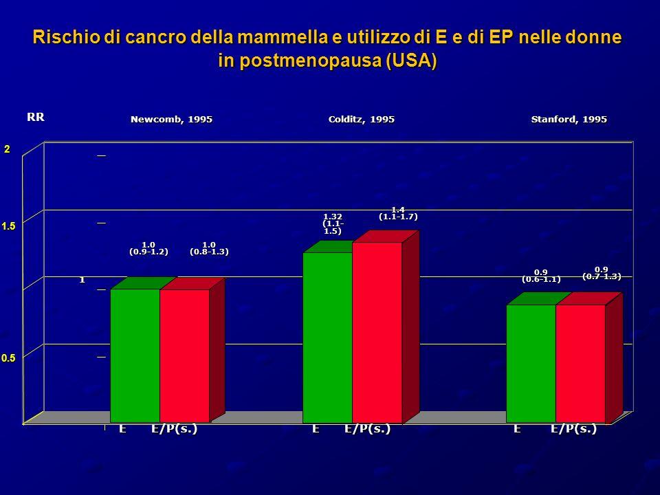 Rischio di cancro della mammella e utilizzo di E e di EP nelle donne in postmenopausa (USA)