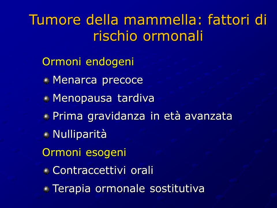 Tumore della mammella: fattori di rischio ormonali