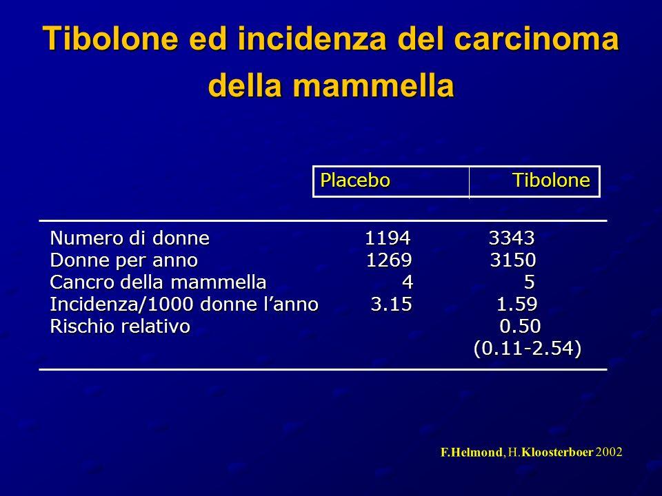 Tibolone ed incidenza del carcinoma della mammella