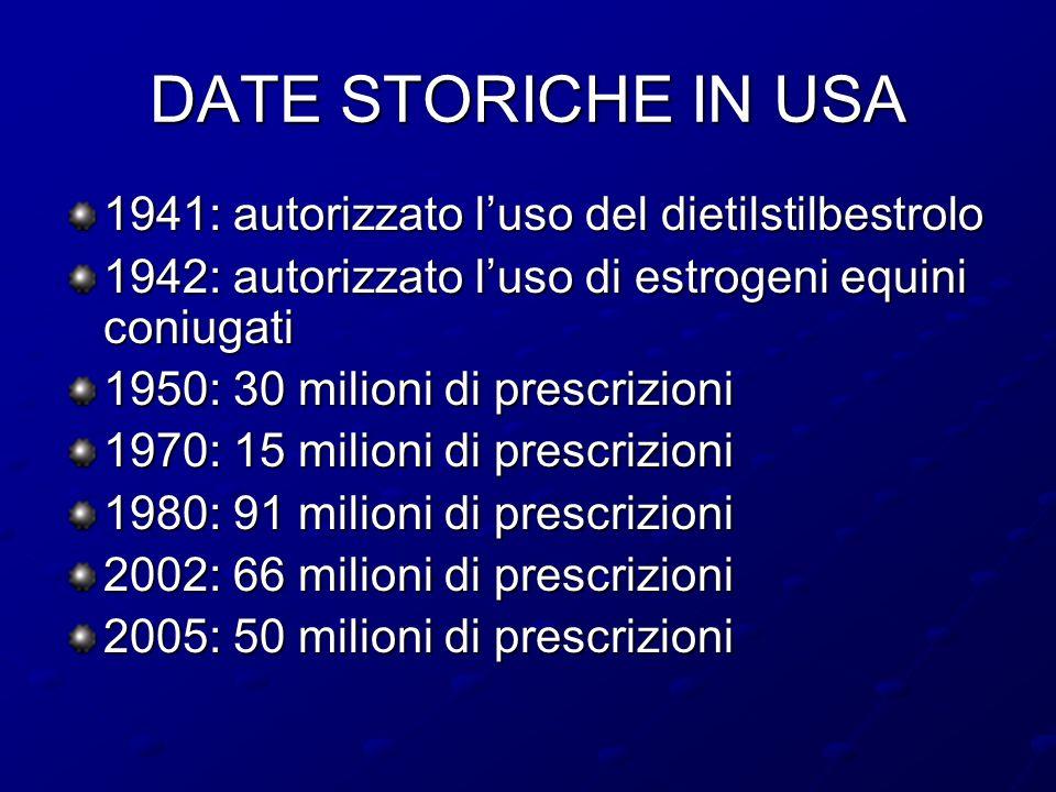 DATE STORICHE IN USA 1941: autorizzato l'uso del dietilstilbestrolo
