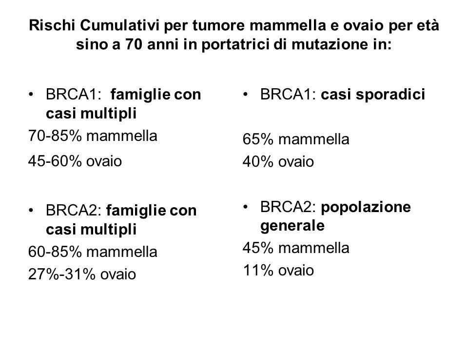 Rischi Cumulativi per tumore mammella e ovaio per età sino a 70 anni in portatrici di mutazione in: