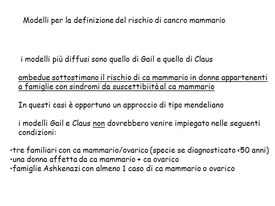 Modelli per la definizione del rischio di cancro mammario