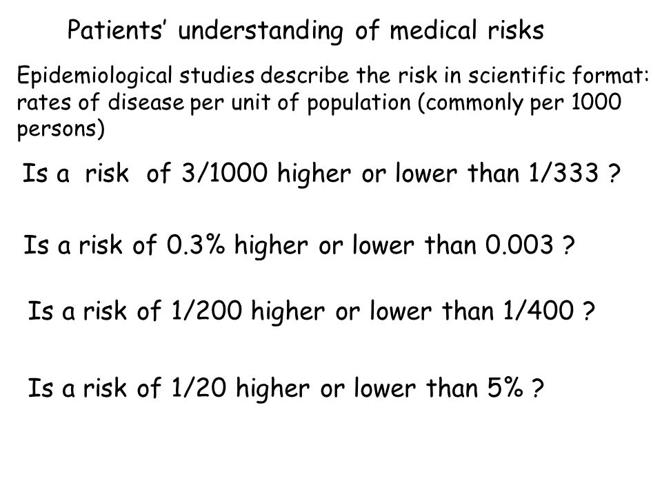 Patients' understanding of medical risks