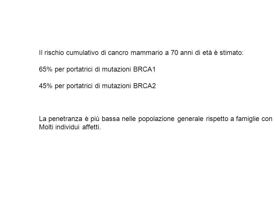 Il rischio cumulativo di cancro mammario a 70 anni di età è stimato: