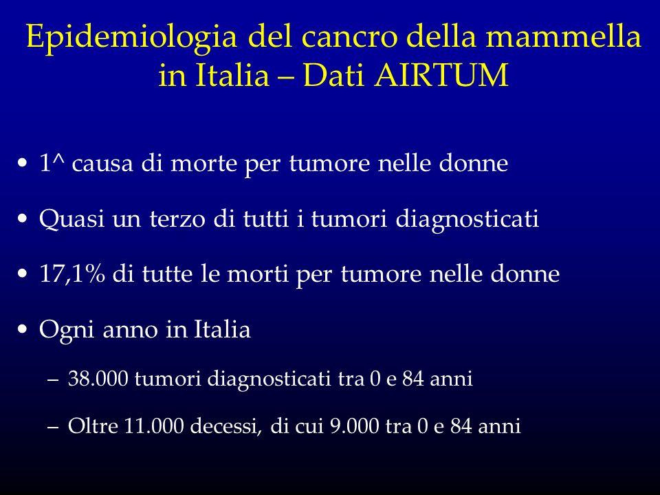 Epidemiologia del cancro della mammella in Italia – Dati AIRTUM