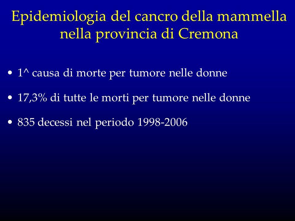 Epidemiologia del cancro della mammella nella provincia di Cremona