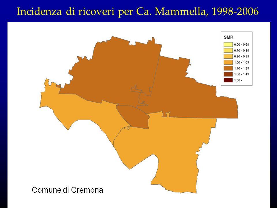 Incidenza di ricoveri per Ca. Mammella, 1998-2006