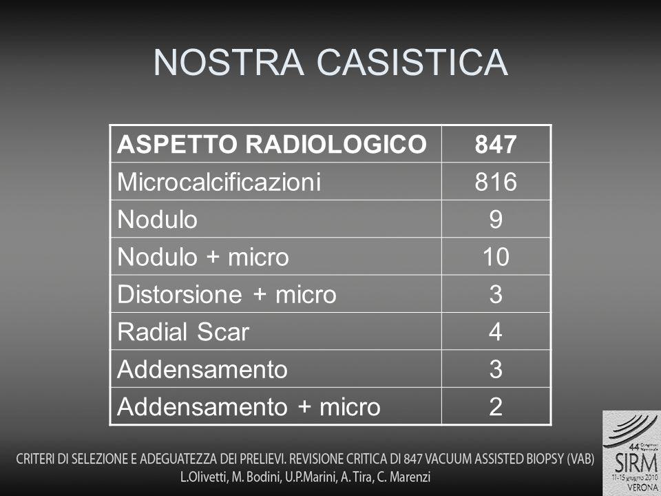 NOSTRA CASISTICA ASPETTO RADIOLOGICO 847 Microcalcificazioni 816