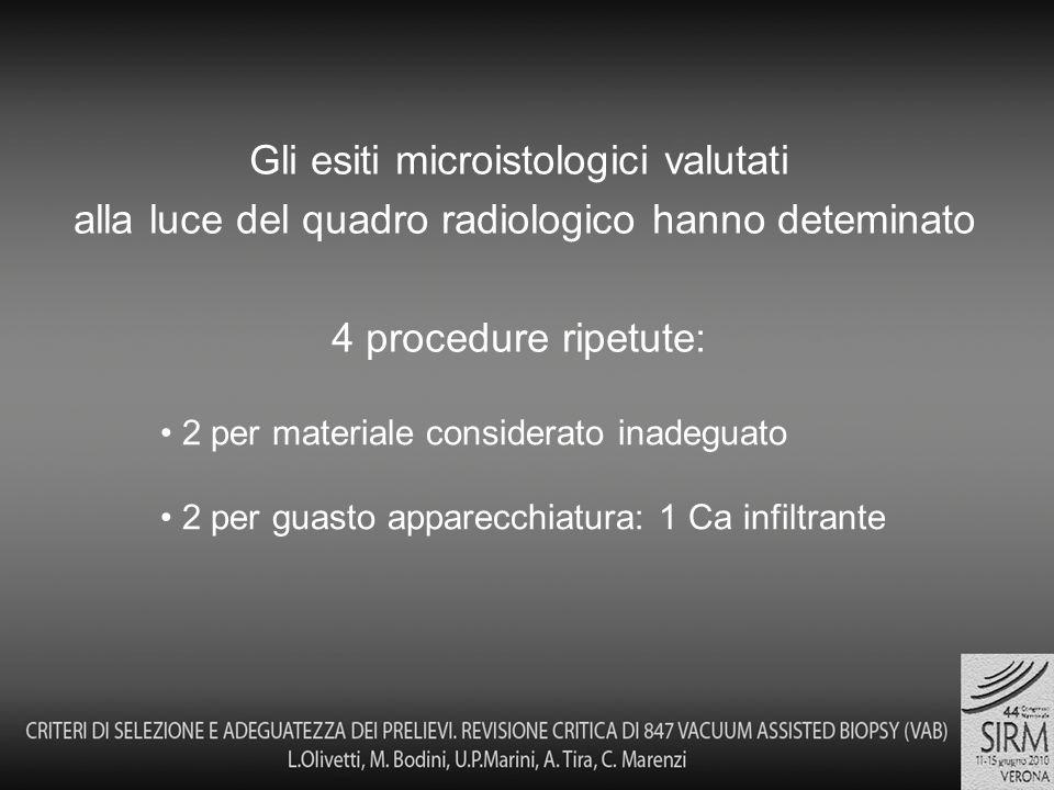 Gli esiti microistologici valutati