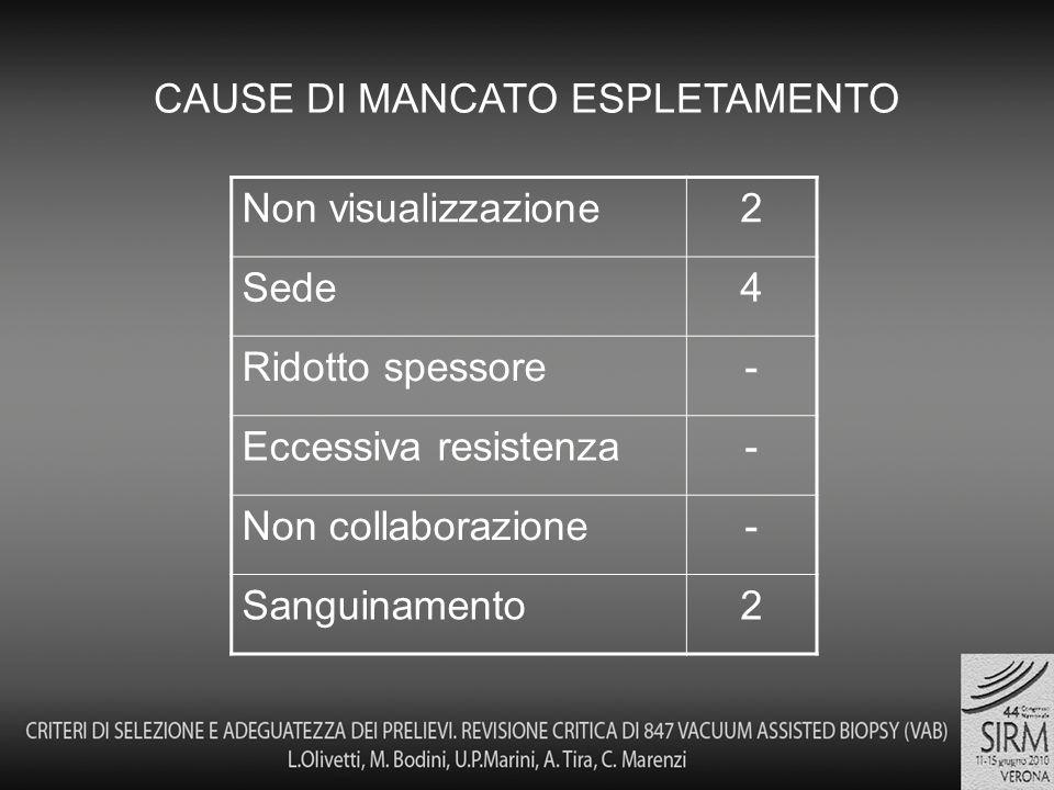CAUSE DI MANCATO ESPLETAMENTO