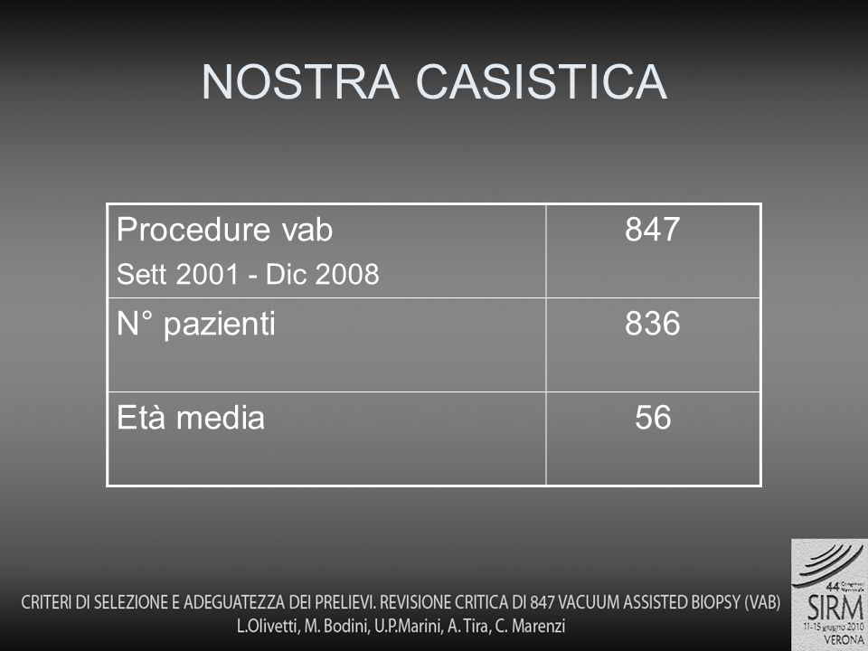 NOSTRA CASISTICA Procedure vab 847 N° pazienti 836 Età media 56