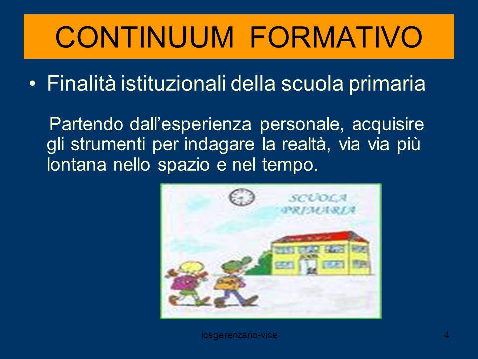 CONTINUUM FORMATIVO Finalità istituzionali della scuola primaria