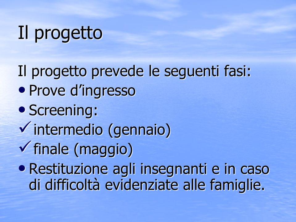 Il progetto Il progetto prevede le seguenti fasi: Prove d'ingresso