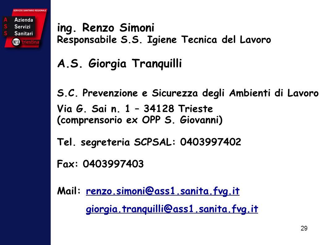 ing. Renzo Simoni A.S. Giorgia Tranquilli