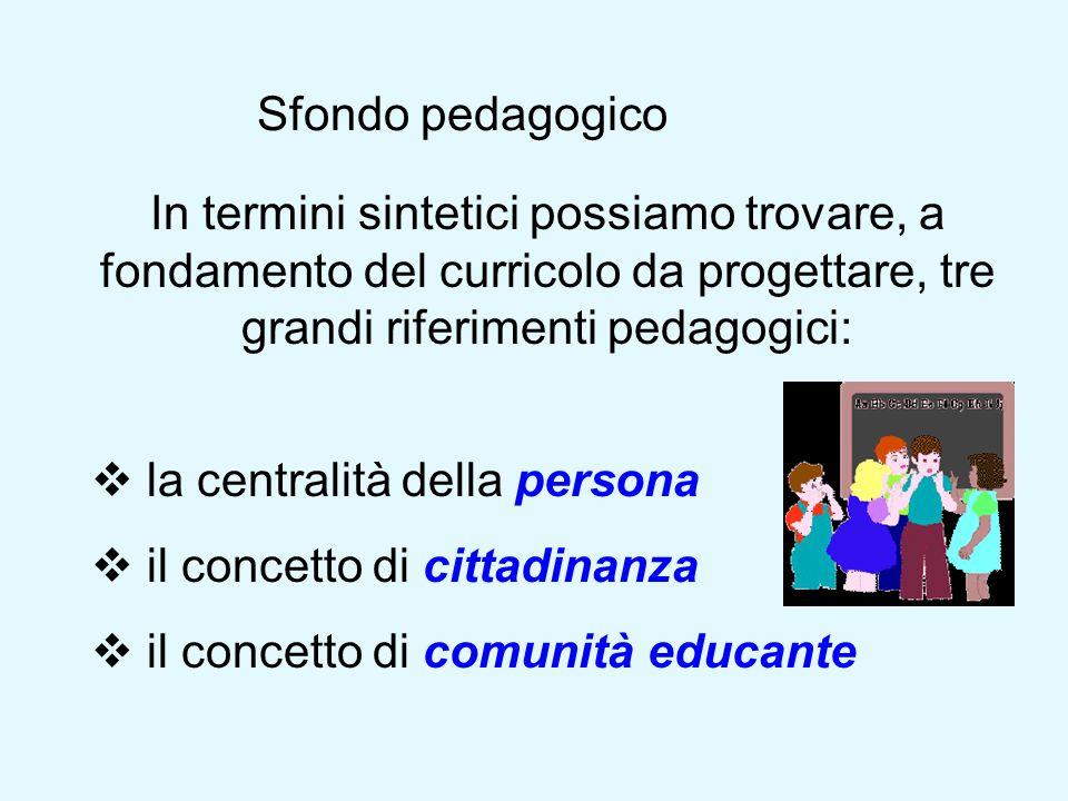 Sfondo pedagogico In termini sintetici possiamo trovare, a fondamento del curricolo da progettare, tre grandi riferimenti pedagogici: