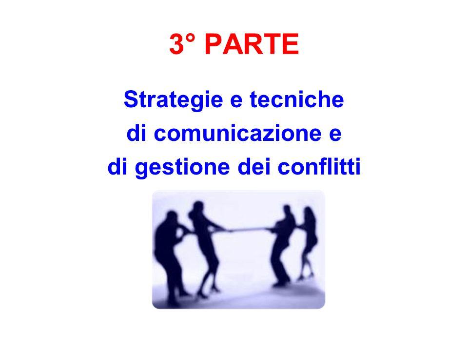 di gestione dei conflitti