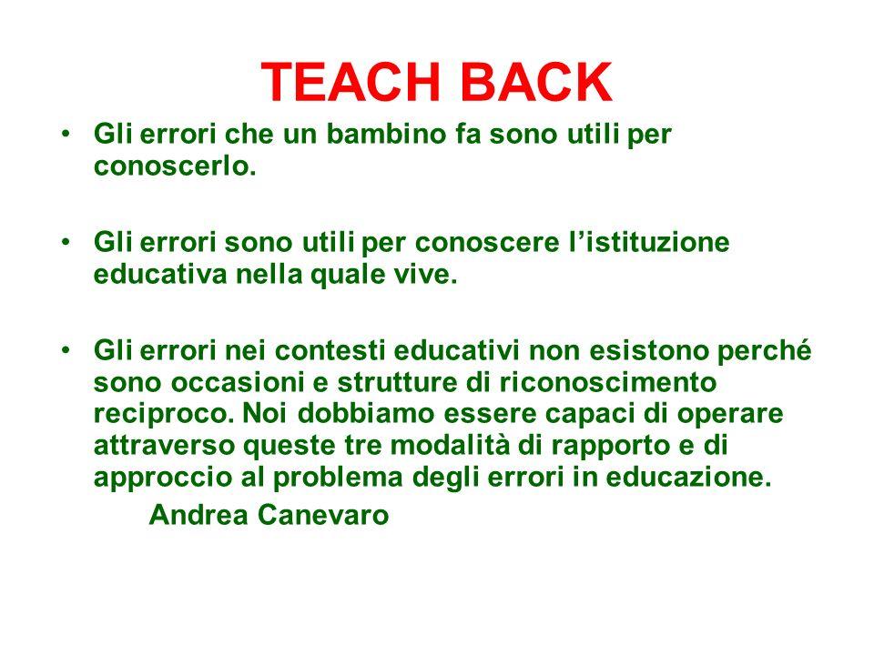 TEACH BACK Gli errori che un bambino fa sono utili per conoscerlo.