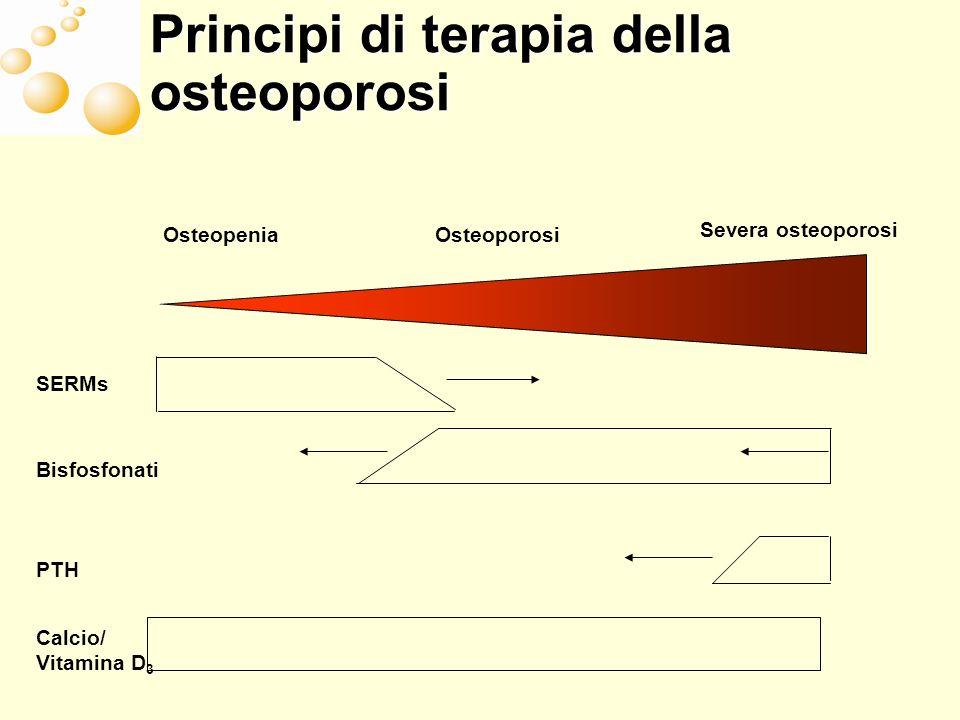 Principi di terapia della osteoporosi