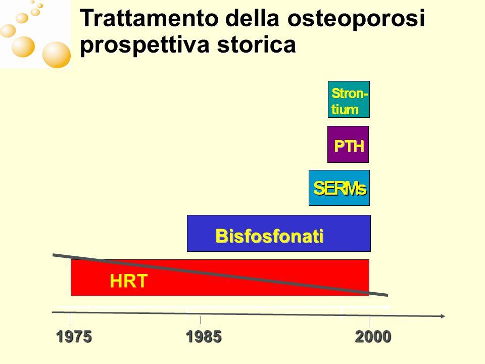 Trattamento della osteoporosi prospettiva storica