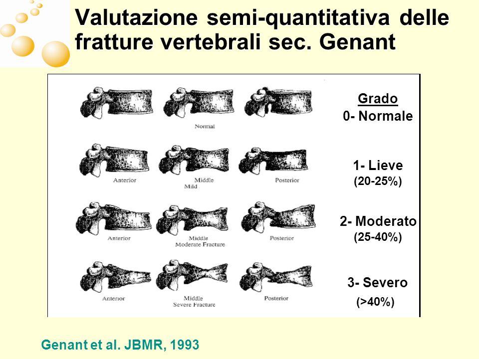 Valutazione semi-quantitativa delle fratture vertebrali sec. Genant