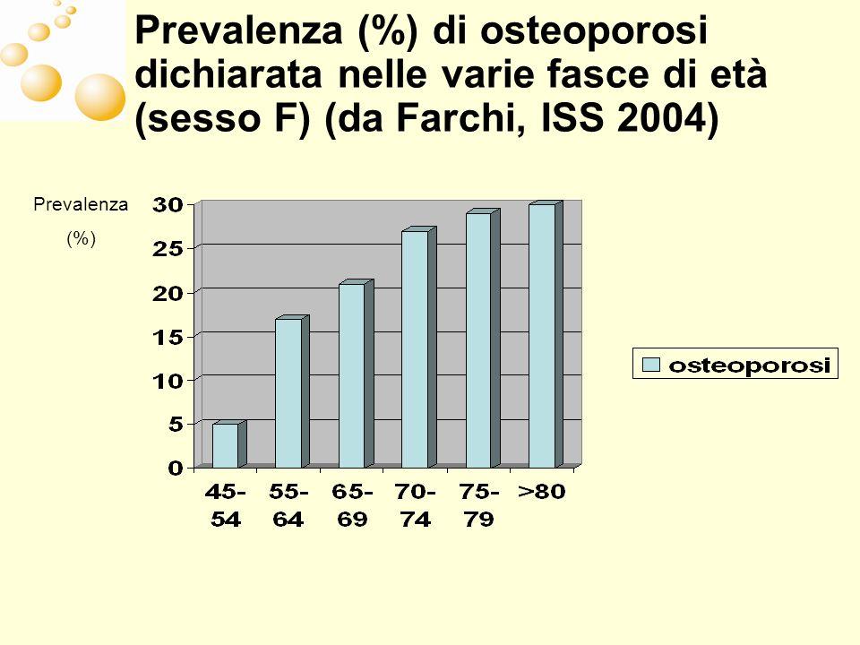 Prevalenza (%) di osteoporosi dichiarata nelle varie fasce di età (sesso F) (da Farchi, ISS 2004)