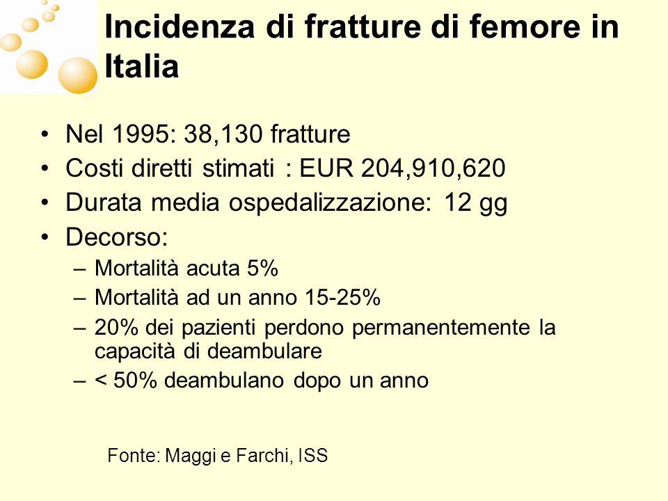 Incidenza di fratture di femore in Italia