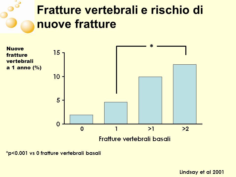Fratture vertebrali e rischio di nuove fratture