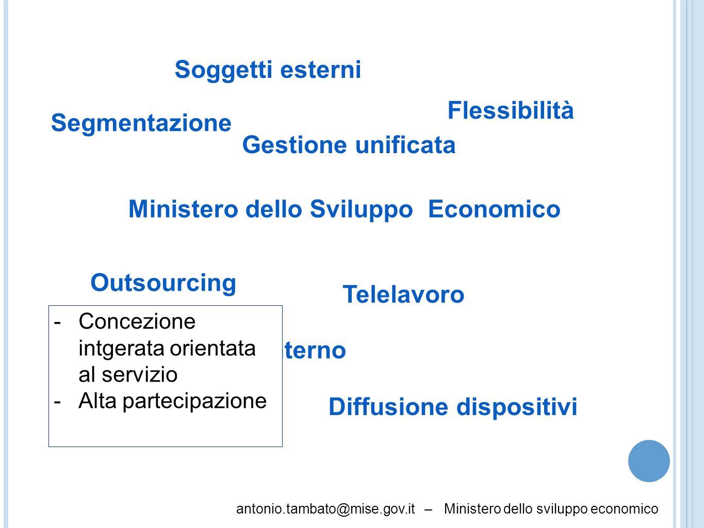 Ministero dello Sviluppo Economico Diffusione dispositivi