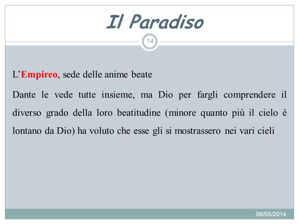 Il Paradiso L'Empireo, sede delle anime beate