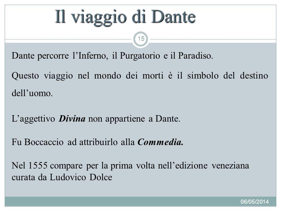 Il viaggio di Dante Dante percorre l'Inferno, il Purgatorio e il Paradiso. Questo viaggio nel mondo dei morti è il simbolo del destino dell'uomo.