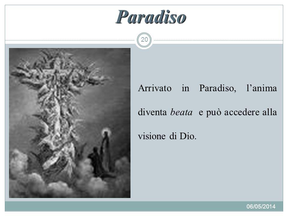 Paradiso Arrivato in Paradiso, l'anima diventa beata e può accedere alla visione di Dio.