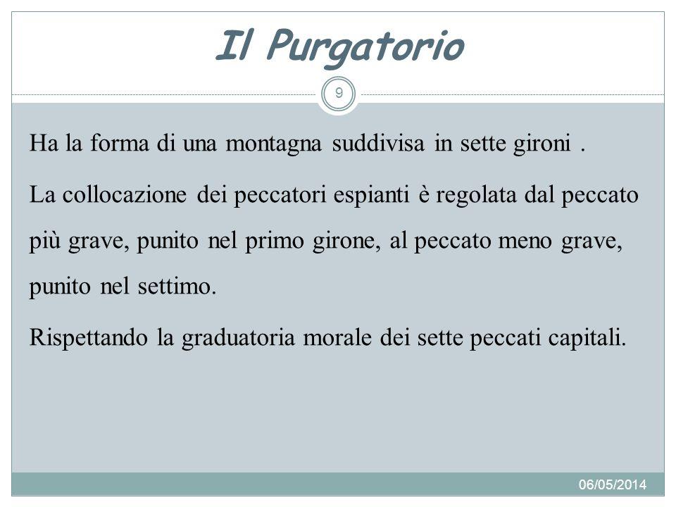 Il Purgatorio Ha la forma di una montagna suddivisa in sette gironi .