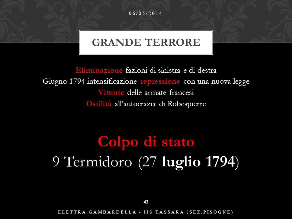 Colpo di stato 9 Termidoro (27 luglio 1794) GRANDE TERRORE