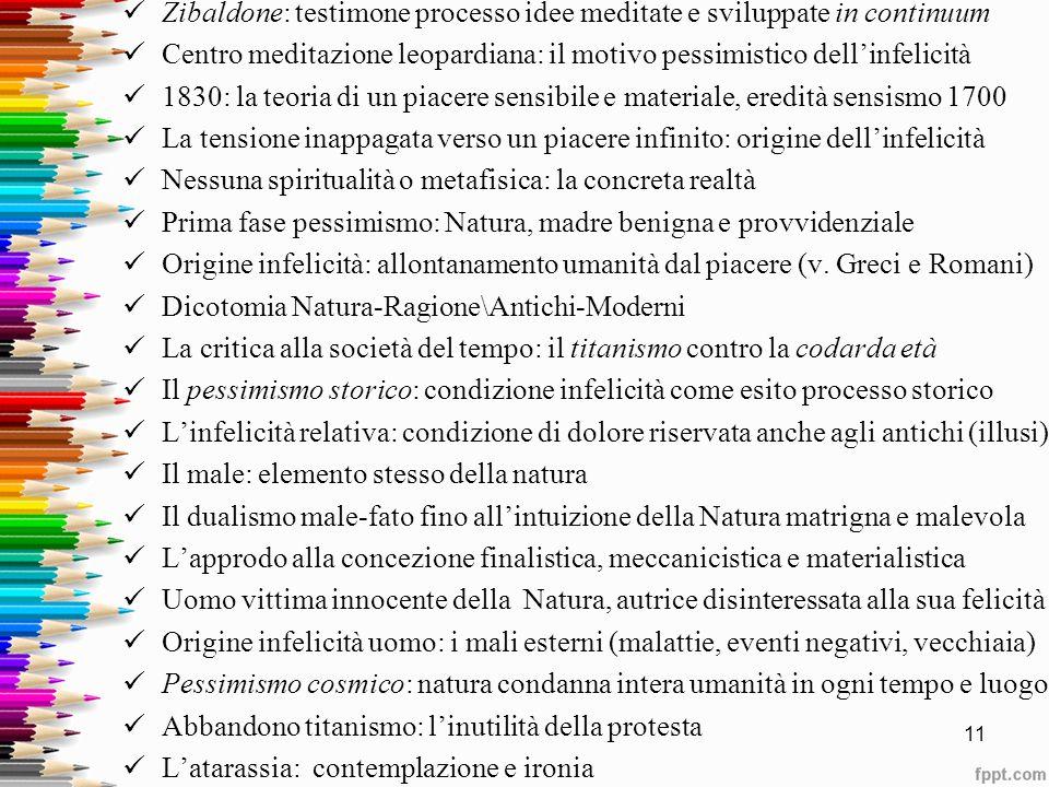 Zibaldone: testimone processo idee meditate e sviluppate in continuum