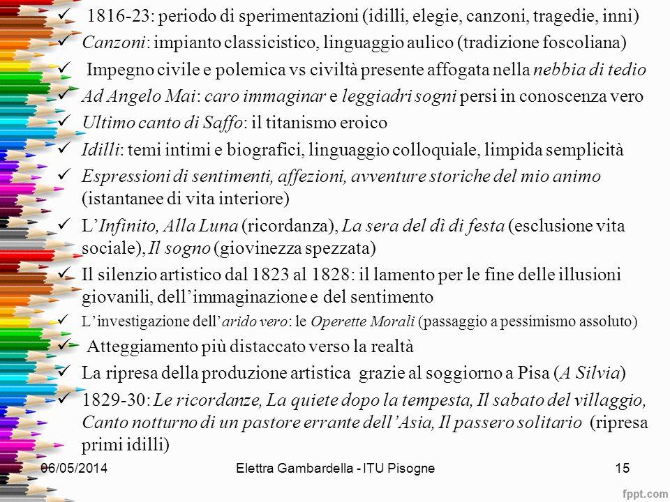 Elettra Gambardella - ITU Pisogne