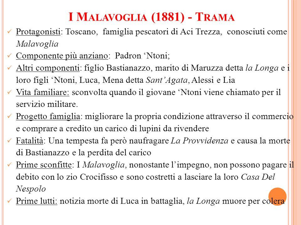 I Malavoglia (1881) - Trama Protagonisti: Toscano, famiglia pescatori di Aci Trezza, conosciuti come Malavoglia.