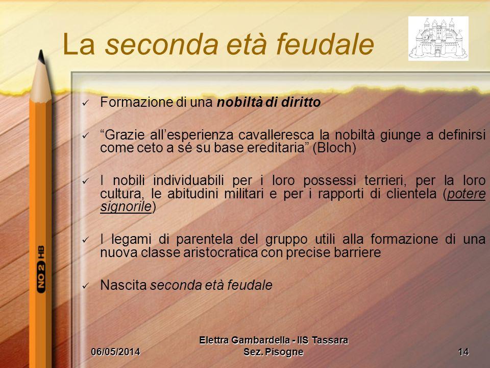 Elettra Gambardella - IIS Tassara Sez. Pisogne