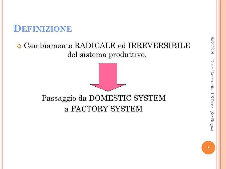 Definizione 29/03/2017. Cambiamento RADICALE ed IRREVERSIBILE del sistema produttivo. Passaggio da DOMESTIC SYSTEM.