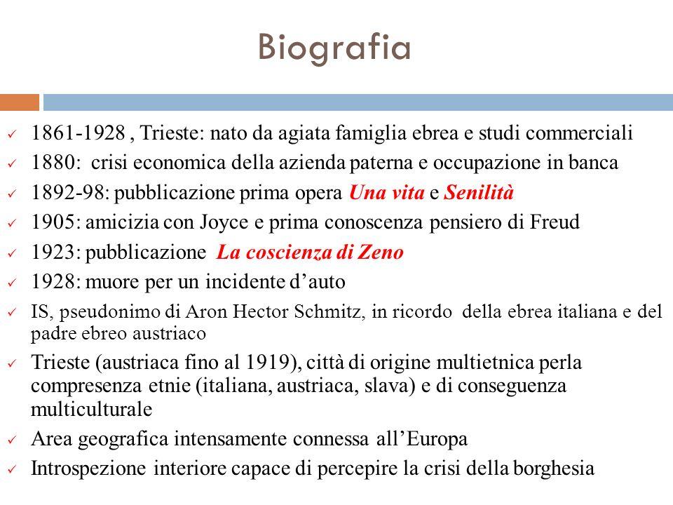Biografia1861-1928 , Trieste: nato da agiata famiglia ebrea e studi commerciali. 1880: crisi economica della azienda paterna e occupazione in banca.