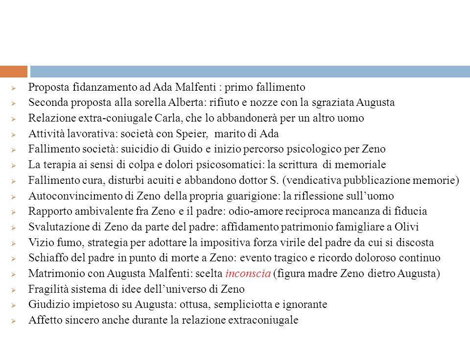 Proposta fidanzamento ad Ada Malfenti : primo fallimento